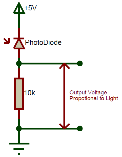 Photodiode Pinout, Features, Uses & Datasheet