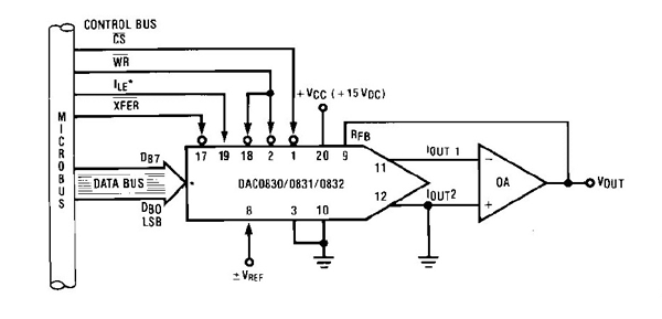 DAC0832 Circuit Diagram