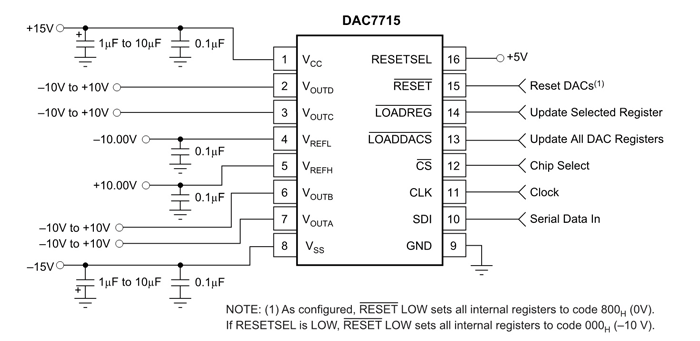 DAC7715 Dual Supply Operation Circuit