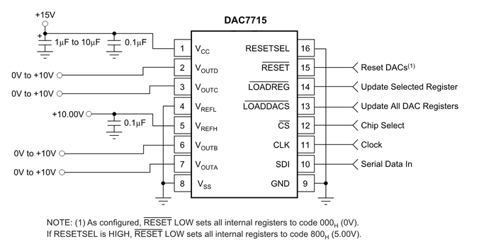 DAC7715 Single Supply Operation Circuit