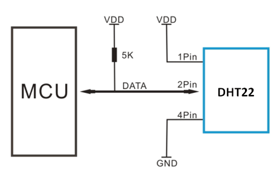 DHT22 Microcontroller Interfacing Circuit Diagram