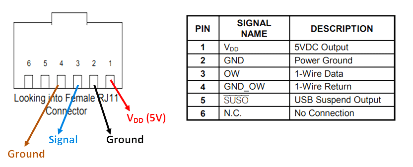 [DIAGRAM_38YU]  DS9490R USB to 1-Wire Adapter Overview, Specs & Datasheet   1 Wire Rj11 Pinout      Components101