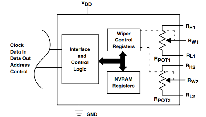 Digital Potentiometer Control and Interface Unit