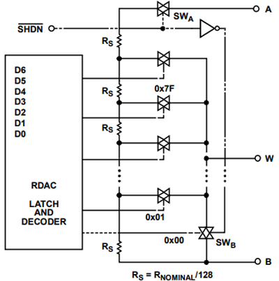 Working of Digital Potentiometer