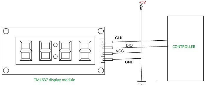 Display Module Interface with Controller
