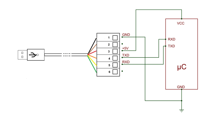 Rs232 Wiring Diagram For Surround | Wiring Diagram on