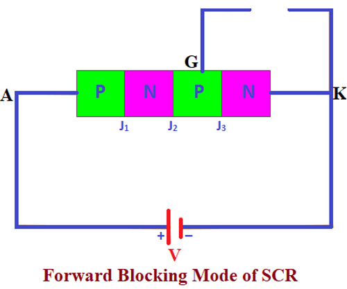 Forward Blocking Mode of SCR