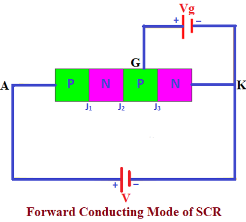 Forward Conducting Mode of SCR