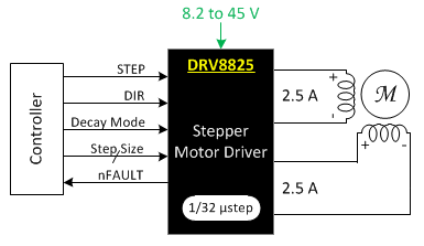 How to Use DRV8825 Driver Module: Circuit Diagram