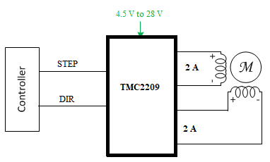 How to Use TMC2209 Driver Module