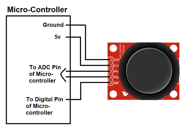 Joystick Module connection with Micro-controller
