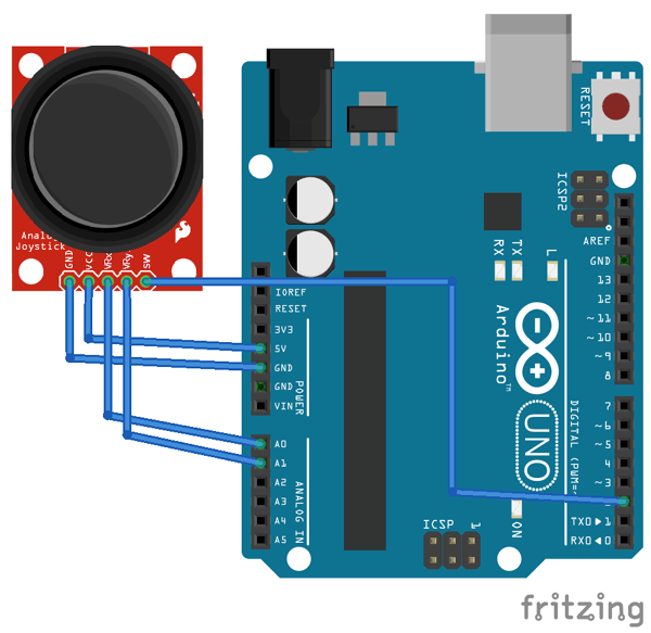 Joystick Module interfacing with Arduino