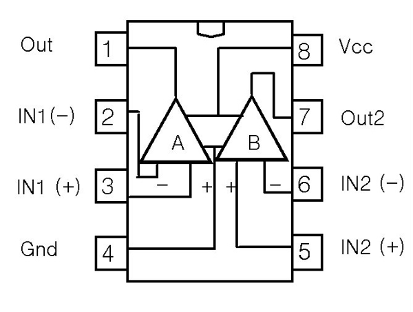 LM4558 Internal Op amps