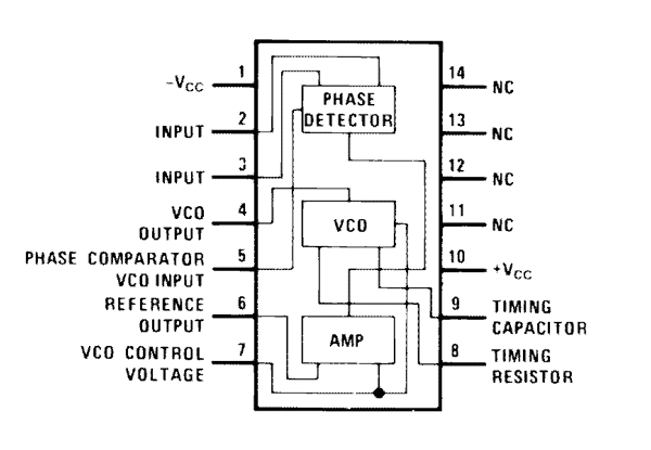 LM565 Internal Structure Pinout