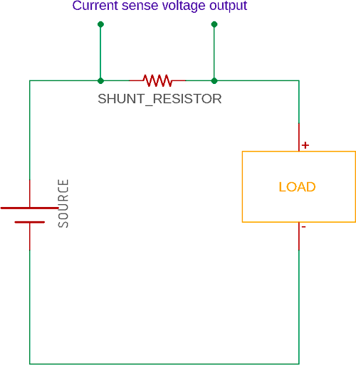 Placement of Shunt Resistor