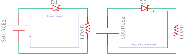 Polarity Protection using Schottky Diode