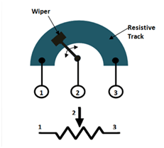 How to use a potentiometer