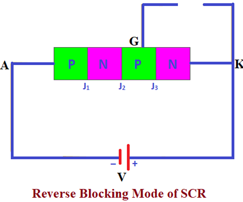 Reverse Blocking Mode of SCR