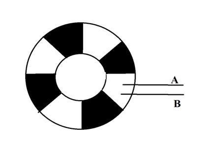 Rotary Encoder Internal Structure
