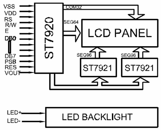 ST7290 Graphical LCD Block diagram
