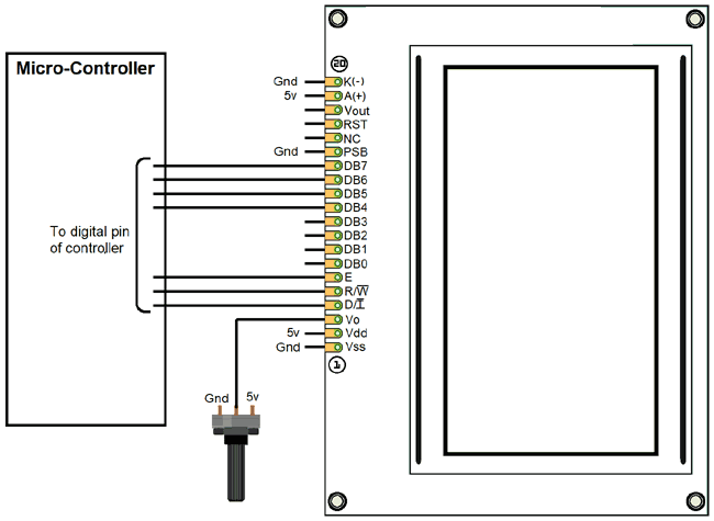 ST7290 GLCD Pinout, Features, Interfacing & Datasheet