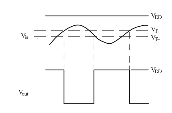 74hc14 ic pinout  configuration  features  circuit  u0026 datasheet