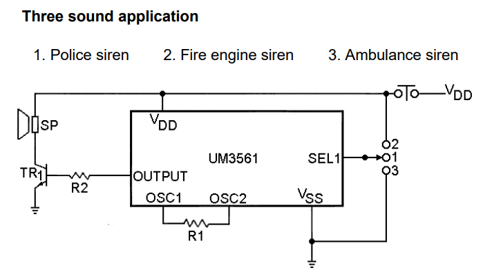 Three Sound Generation Application of UM3561