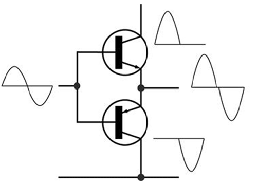 Using KSA1220 PNP Transistor As Amplifier