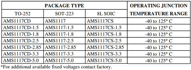 Where to use AMS1117