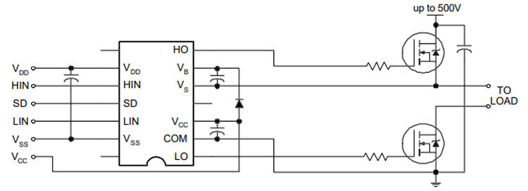 IR2110 MOSFET Driver Application circuit