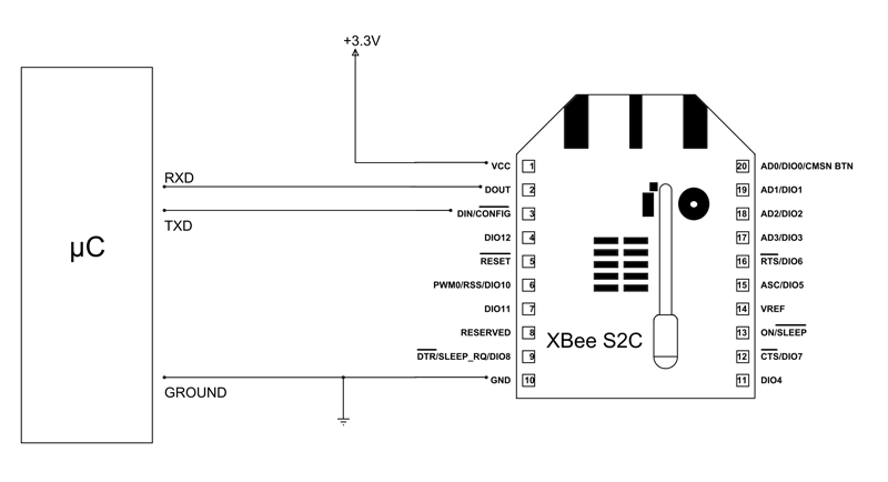 Rf Modulator Wiring Diagram Free Download Wiring Diagrams Pictures
