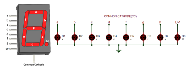 common cathode 7 segment image